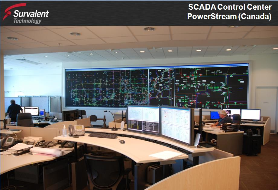 Survalent SCADA | Survalent Technology Corporation